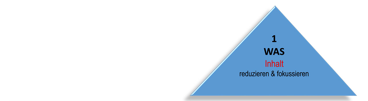 Präsentations-Pyramide 1
